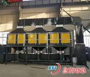 RCO催(cui)化燃燒裝置